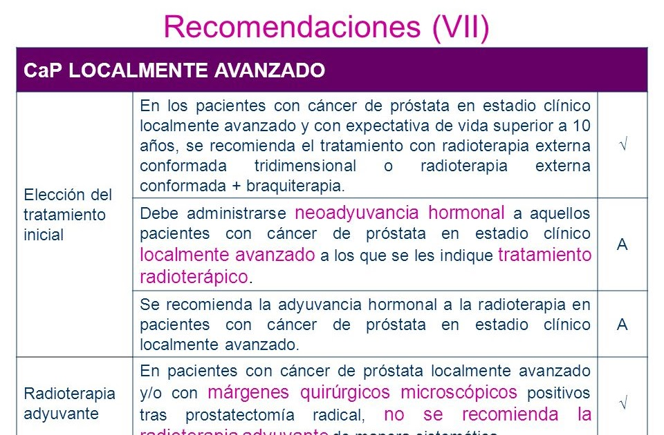 cancer de prostata recomendaciones hpv related laryngeal cancer