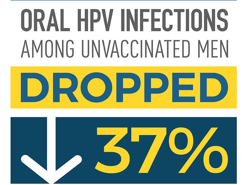 hpv causes heavy periods