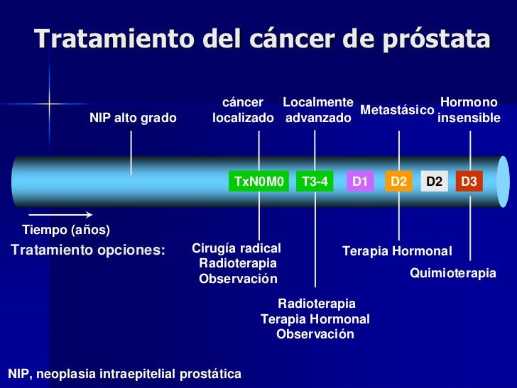 cancer hormonal prostata