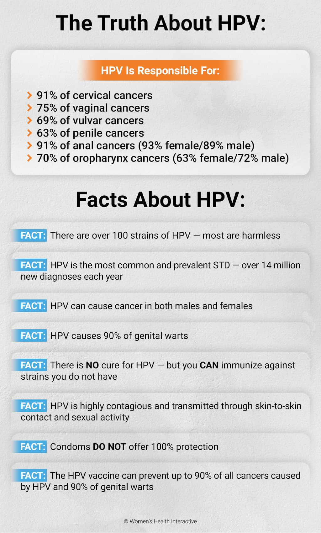 hpv cure in males